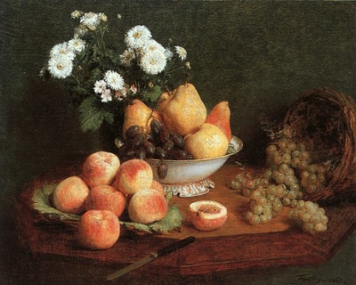 Henri Fantin Latour The Fruit