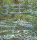 Water Lily Pond [1899]