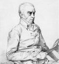 Ingres Dr  Thomas Church