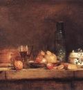 Chardin Still Life with Jar of Olives