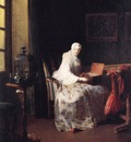 Chardin The Canary