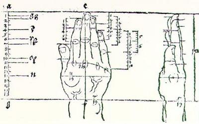 Hand WGA