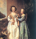 Philadelphia and Elizabeth Wharton CGF
