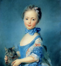 kb Perronneau Jean Baptiste A Girl with a Kitten