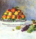 renoir still life with peaches and grapes