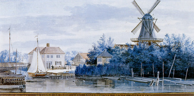 Schouman Aert Windmill the hoop Sun