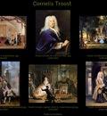 Troost Cornelis Index Sun