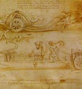 Leonardo da Vinci Battle Cart with Mobile Scythes