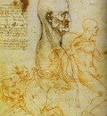 Leonardo da Vinci Head Measured, and Horsemen