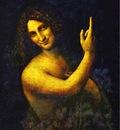 Leonardo da Vinci St  John the Baptist