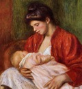 Young Mother 1898 Private collection