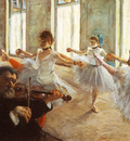 Ecole de dans repetition de danse Huile sur Toile 47x61 cm New York the Frick Collection