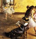 Classe de Ballet salle de danse Huile sur Toile 816x765 cm Philadelphia museum of Art