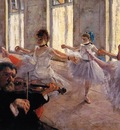 Rehearsal circa 1879 Frick Collection USA