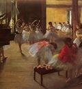 The Dance Class 1873 Corcoran Gallery of Art USA