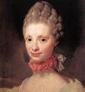 MENGS Anton Raphael Maria Luisa Of Parma