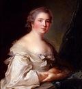 Nattier Jean Marc Portrait Of A Lady Leaning On A Balustrade
