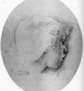 Study for the Head of an Angel in Saint Isidore