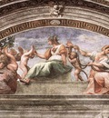 Raphael The Cardinal Virtues